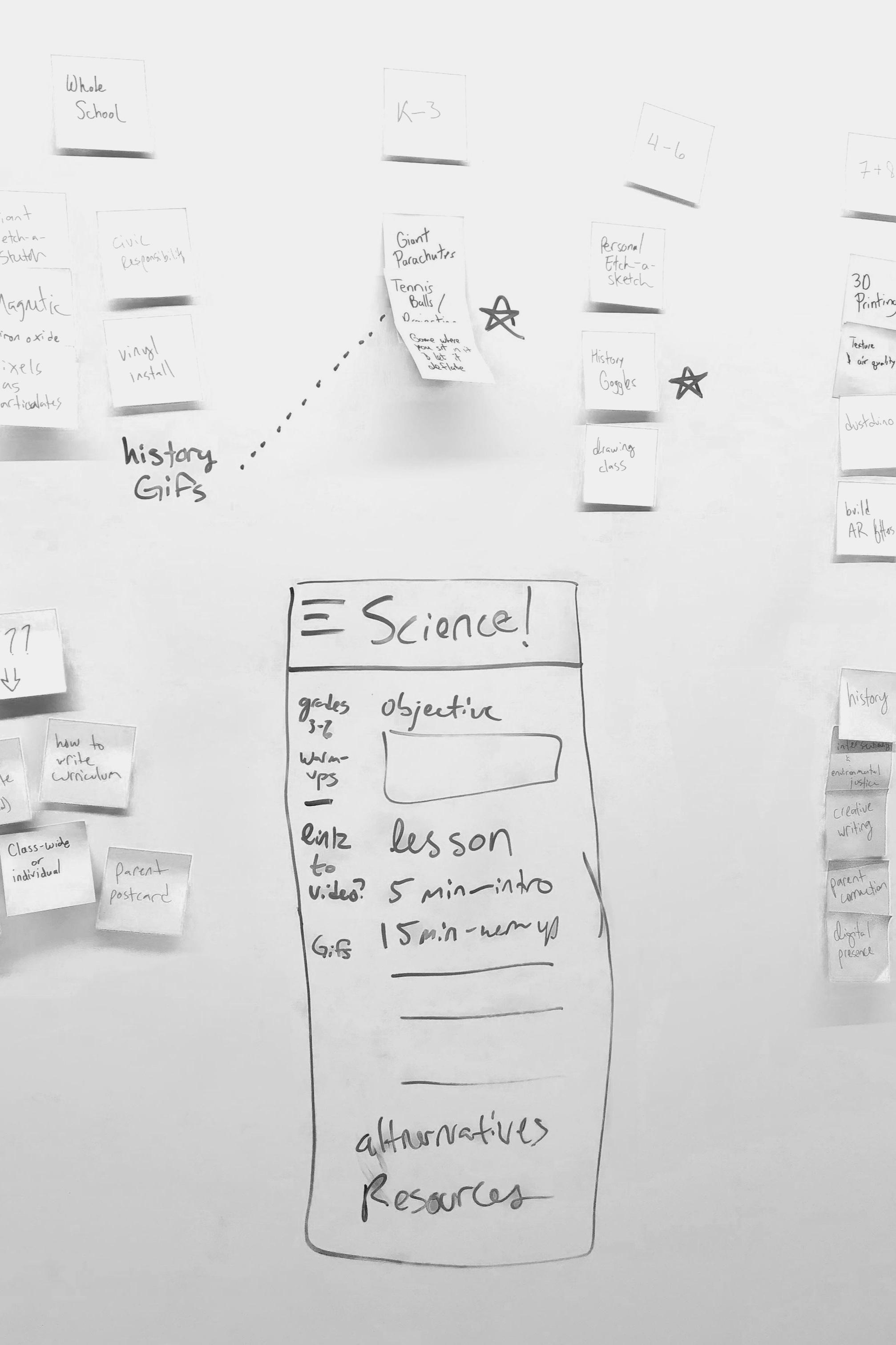 ECS+whiteboard.jpg