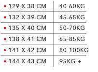 Code-V1-Weight-range.jpg