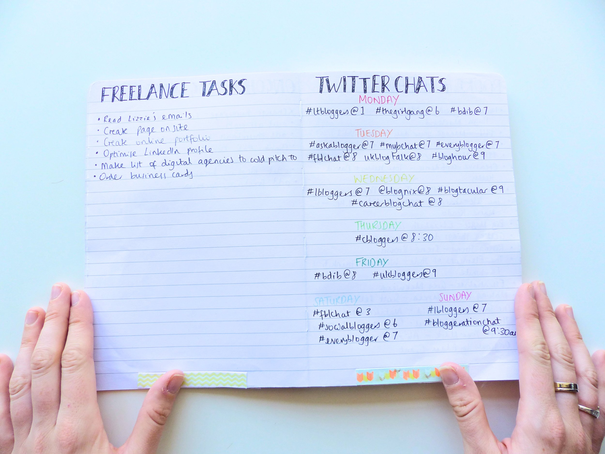 bullet journal for bloggers