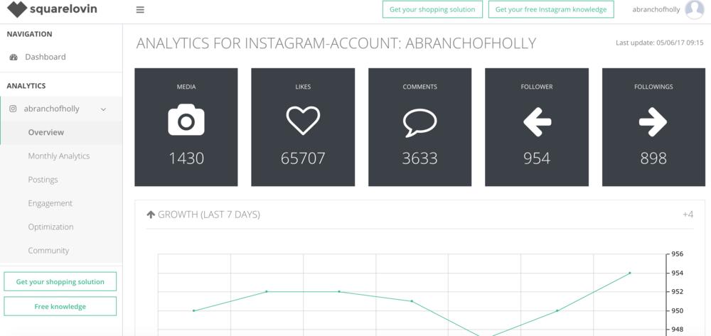 Squarelovin: Herramientas para analizar tu impacto en Instagram