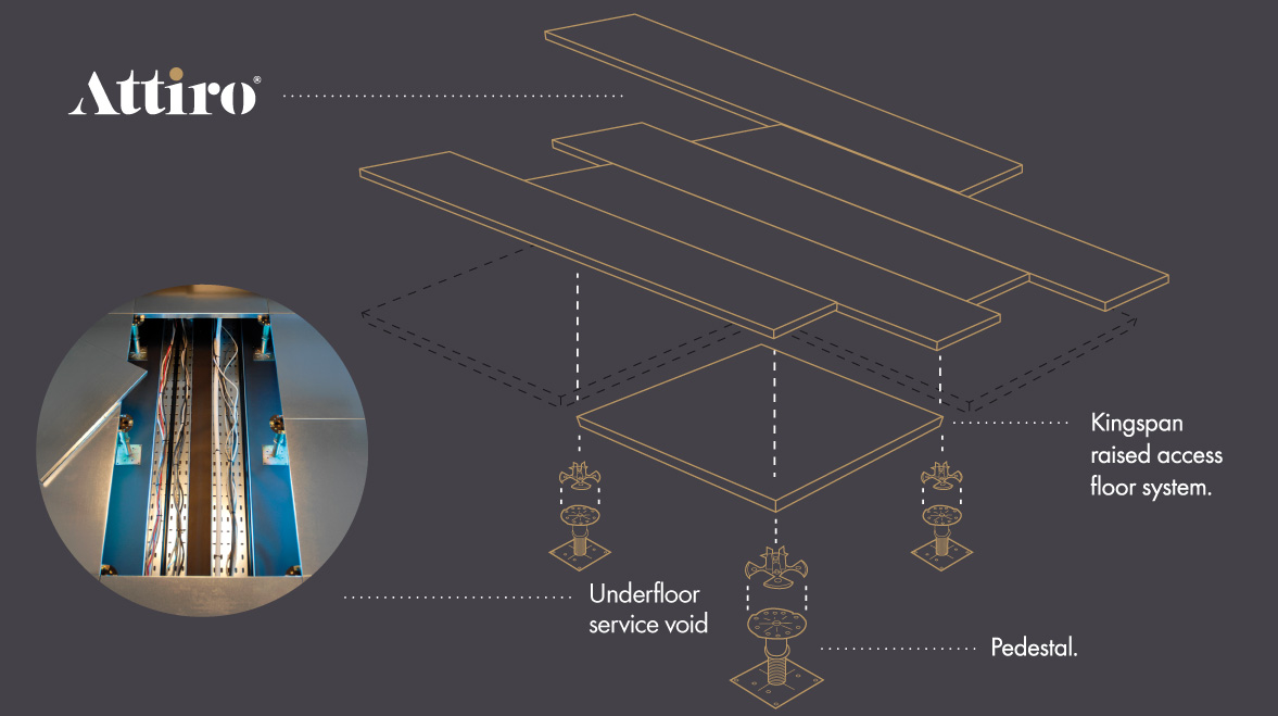 access floor diagram.jpg