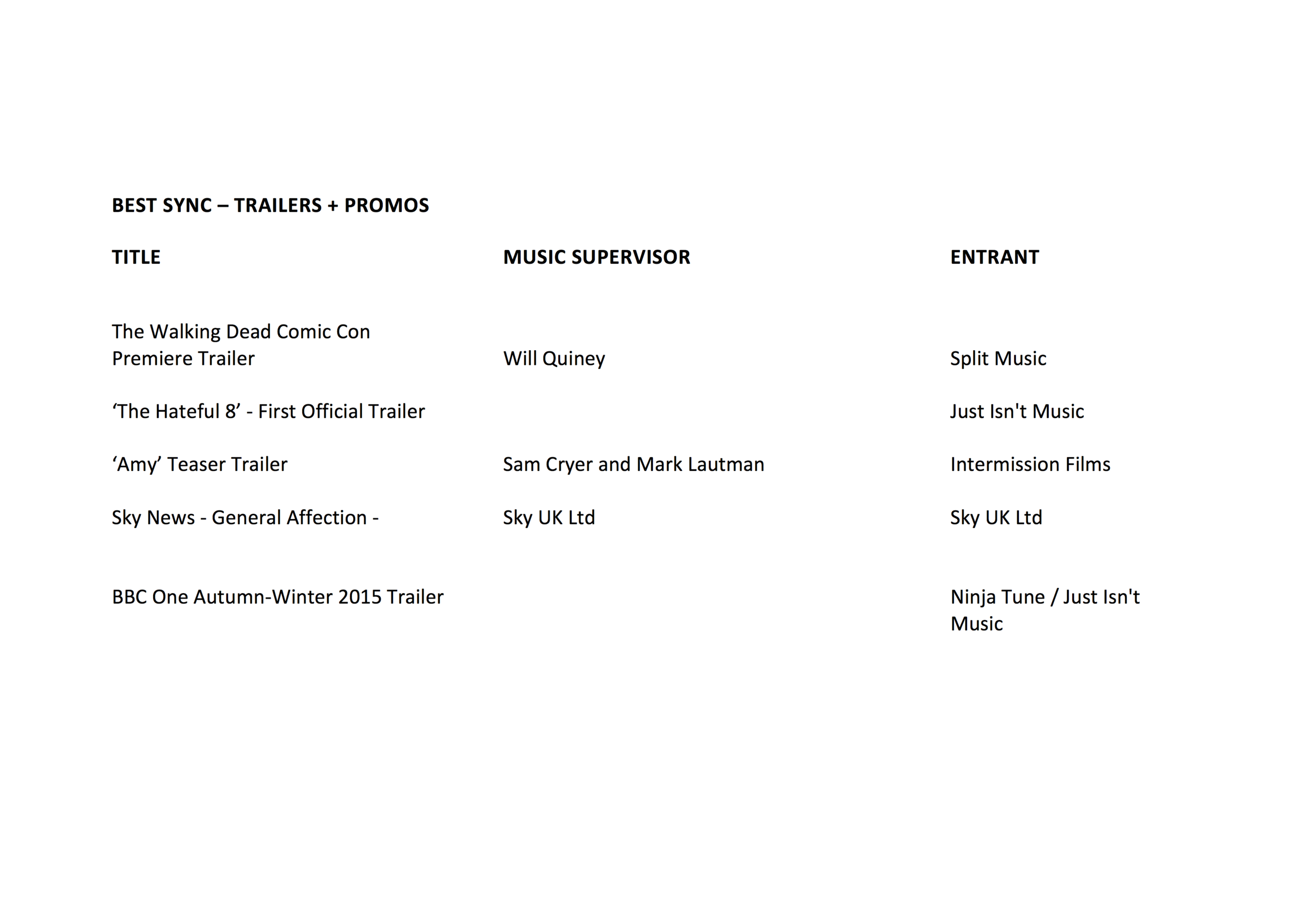 UK Music+Sound Awards Finalists 2016 trailer SYNC.png