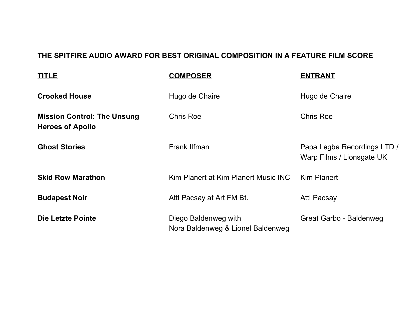 THE SPITFIRE AUDIO AWARD FOR BEST ORIGINAL COMPOSITION IN A FEATURE FILM SCORE-2.png