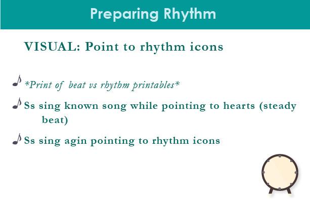 Rhythm vs Beat P P P Cards-03.jpg