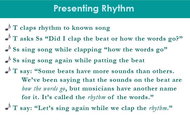 Presenting Rhythm vs Beat