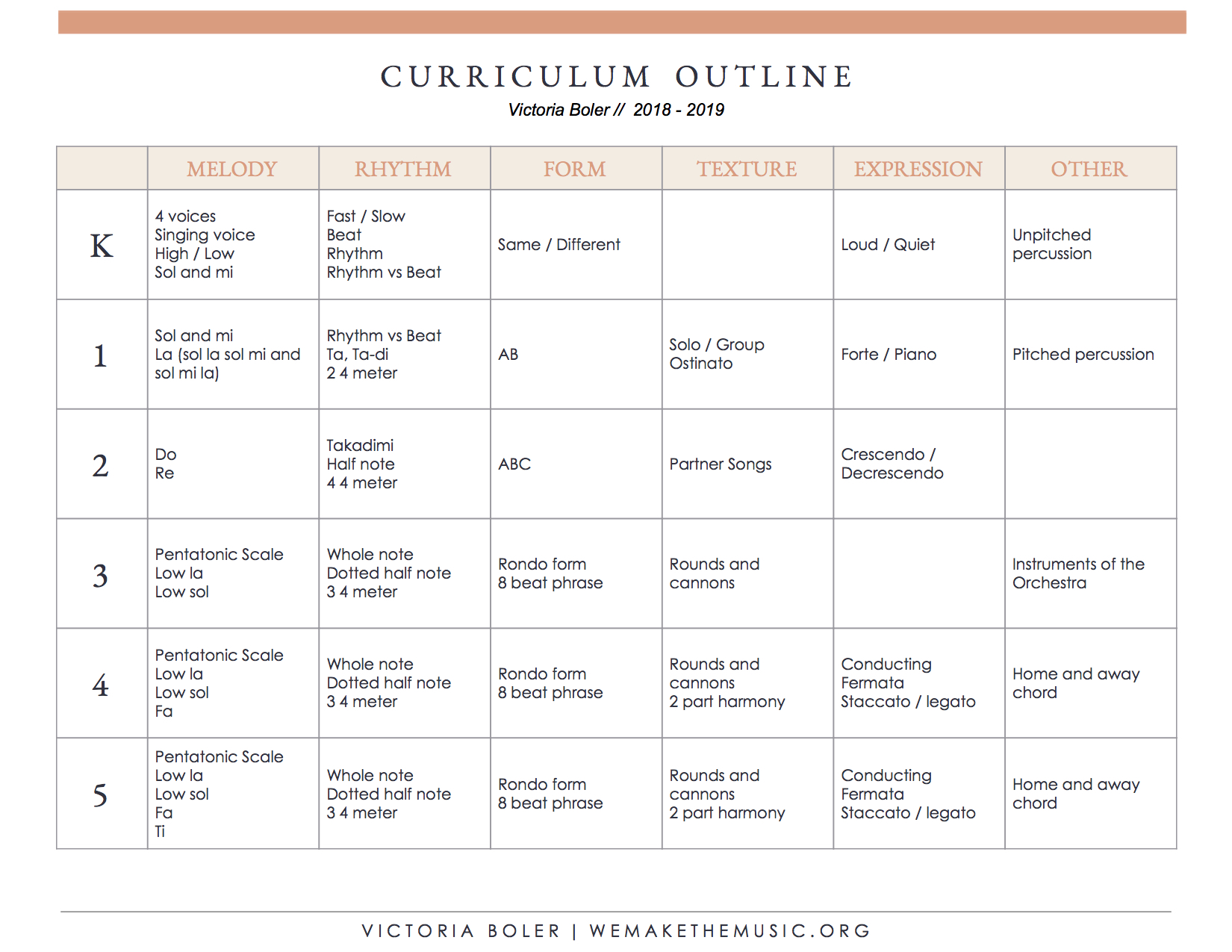 2018 - 2019 Curriculum Outline.jpg