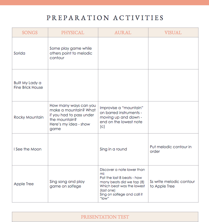Do preparation activities
