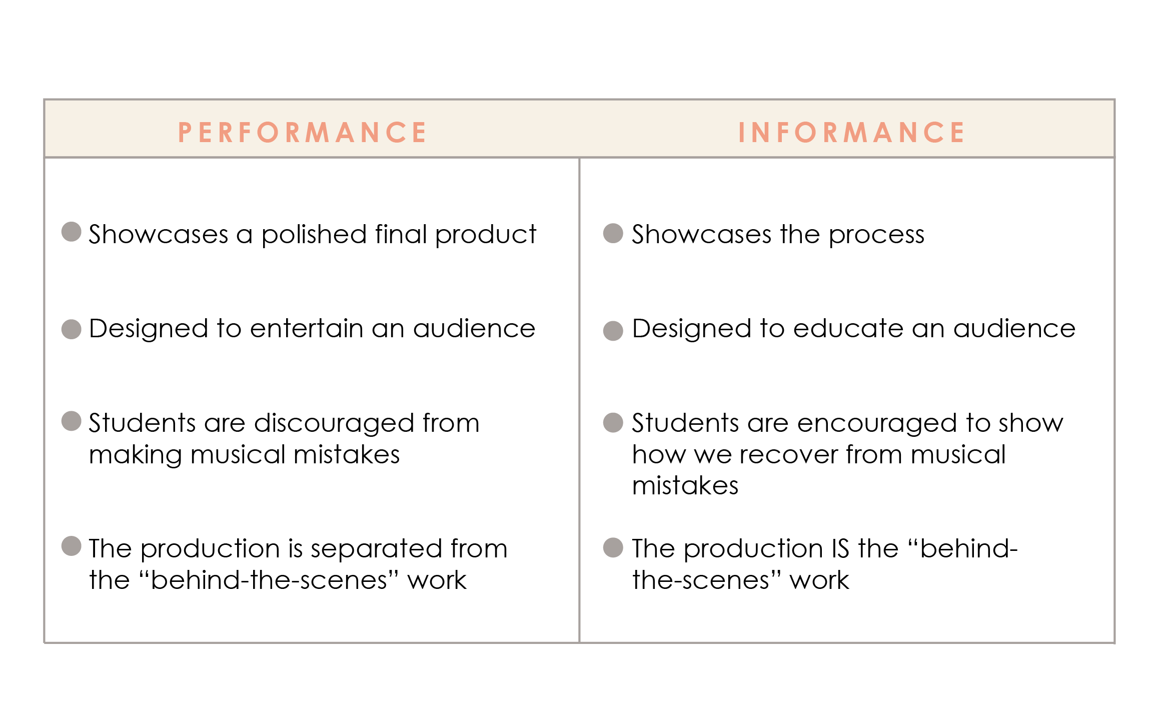 What is an Informance?