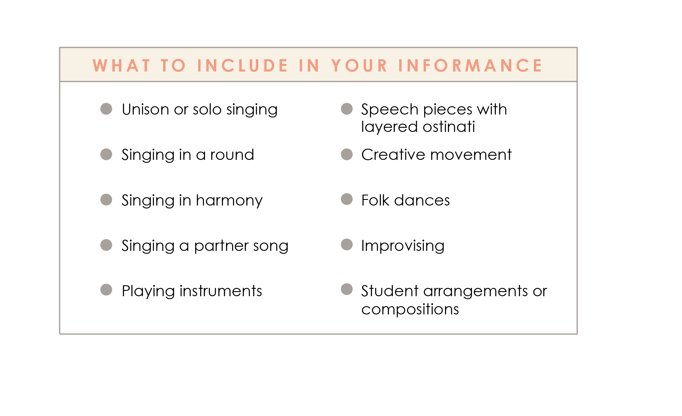 What to include in an informance