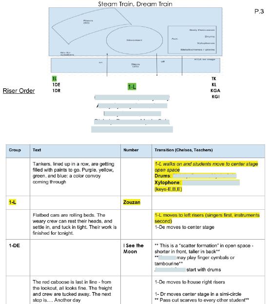 Victoria Boler Tech Sheet