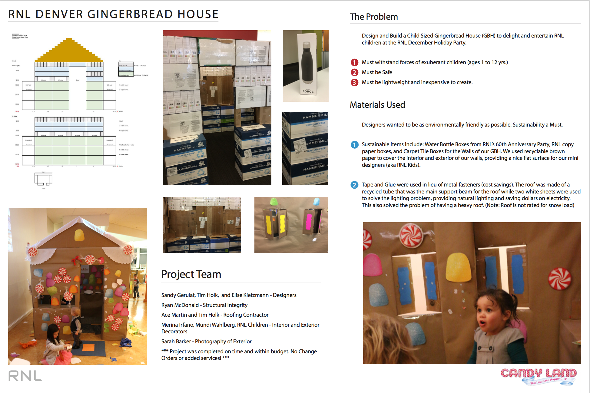 RNL Gingerbread House