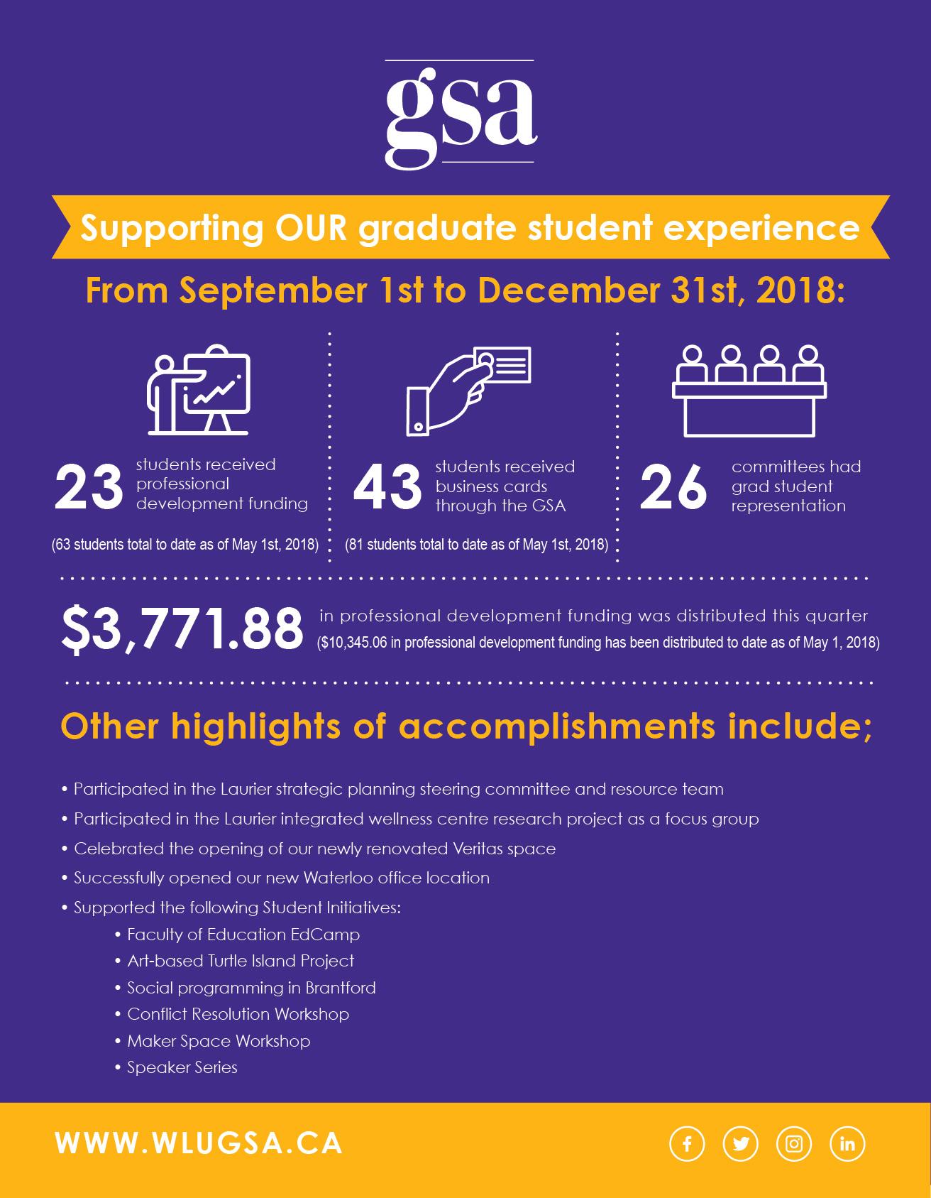 GSA Quarterly Report from September 1, 2018 to December 31, 2018.