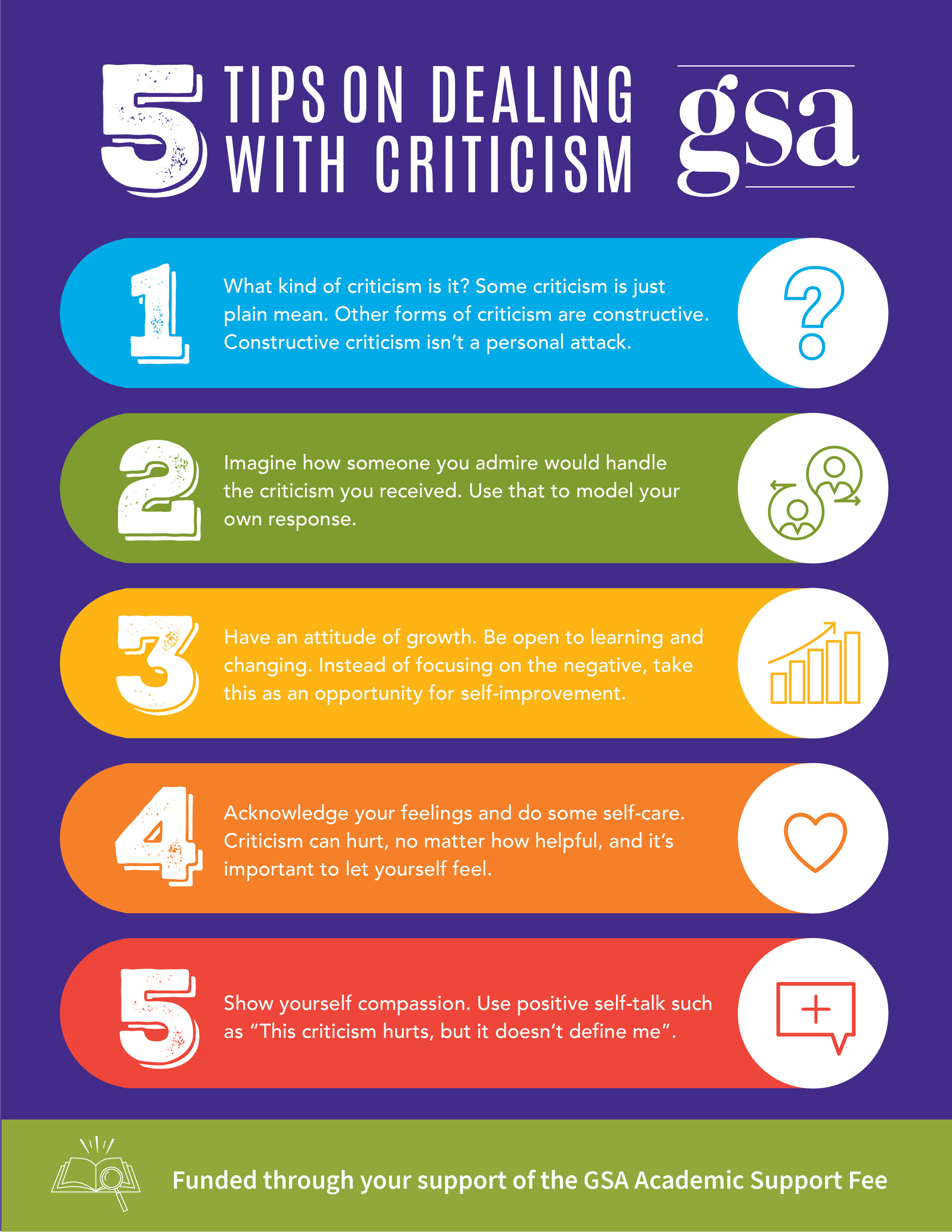 """5 Tips on Dealing with Criticism:  1. What kind of criticism is it? Some criticism is just plain mean. Other forms of criticism are constructive. Constructive criticism isn't a personal attack.  2. Imagine how someone you admire would handle the criticism you received. Use that to model your own response.  3. Have an attitude of growth. Be open to learning and changing. Instead of focusing on the negative, take this as an opportunity for self-improvement.  4. Acknowledge your feelings and do some self-care. Criticism can hurt, no matter how helpful, and it's important to let yourself feel.  5. Show yourself compassion. Use positive self-talk such as """"This criticism hurts, but it doesn't define me"""".  Funded through your support of the GSA Academic Support Fee"""