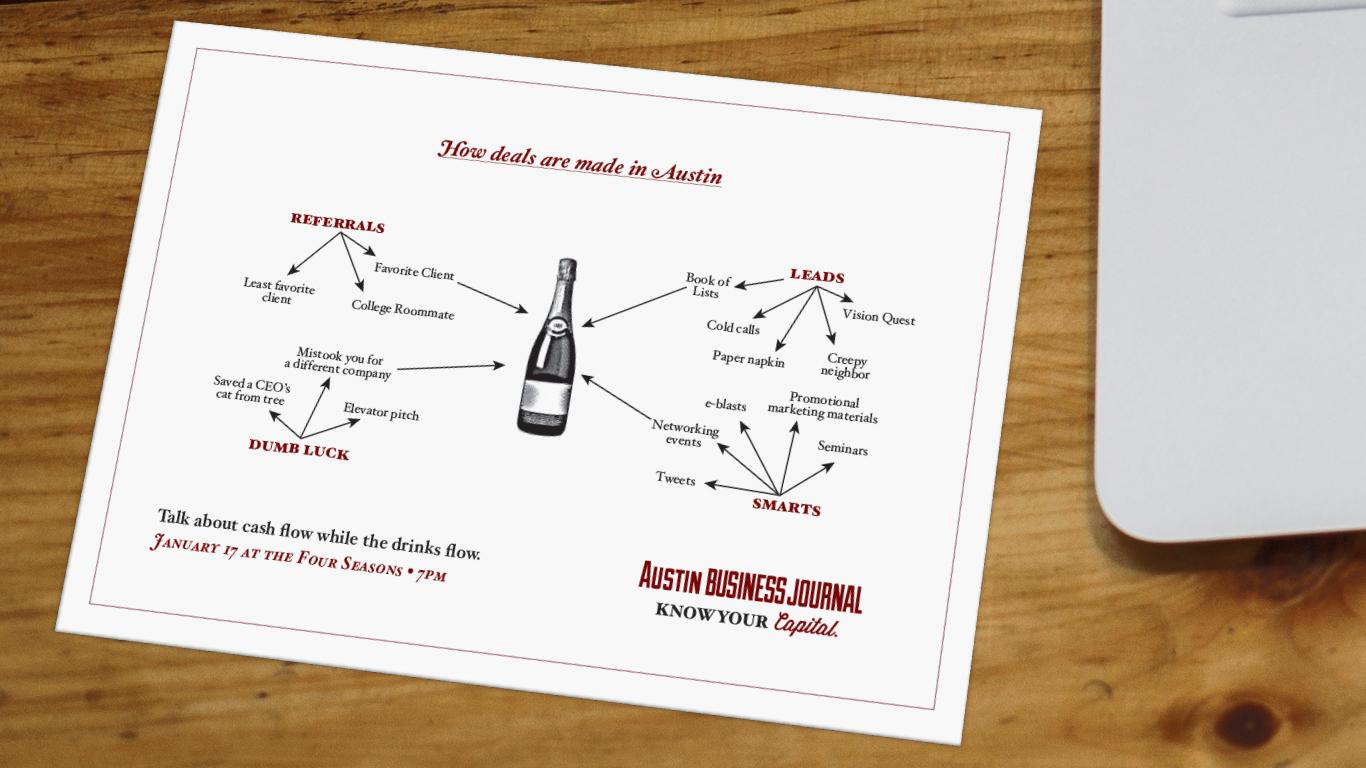 Door Number 3 Austin Business Journal Print Advertising