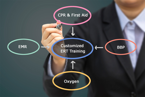 Custom Modular Emergency Response Team Training Options