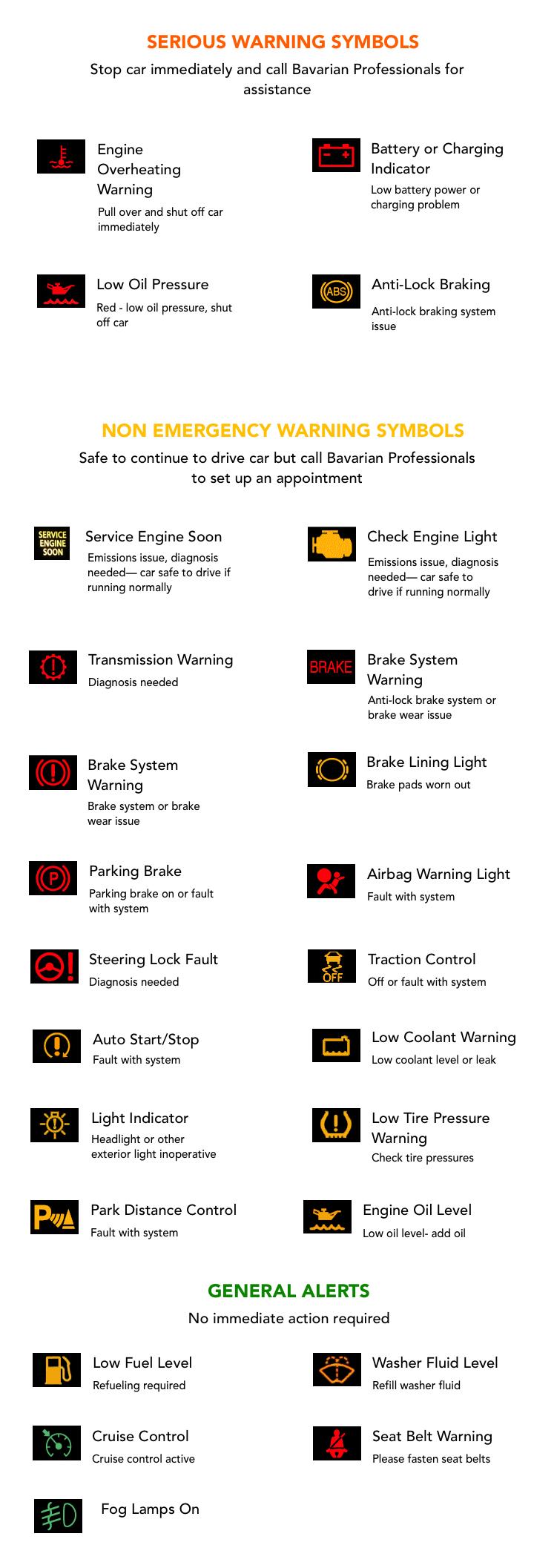 Warning Lights.png