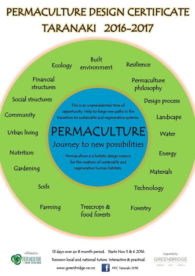 permaculture taranaki