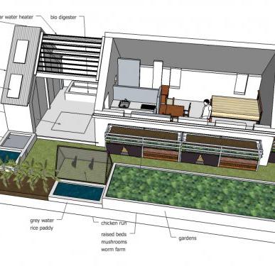 Sustainable design -