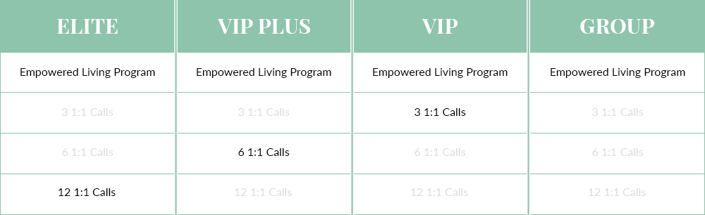 Empowered Living Program Table UPDATED.png