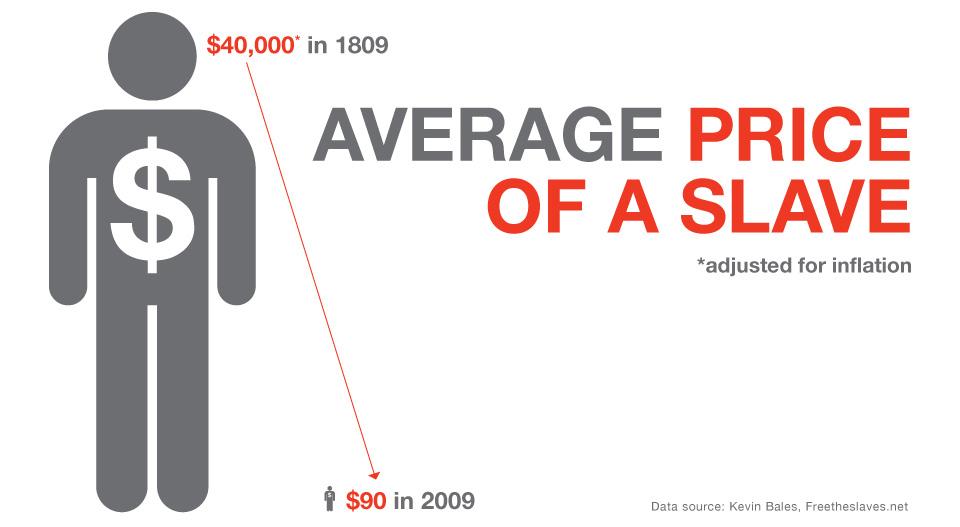 average price of a slave.jpg