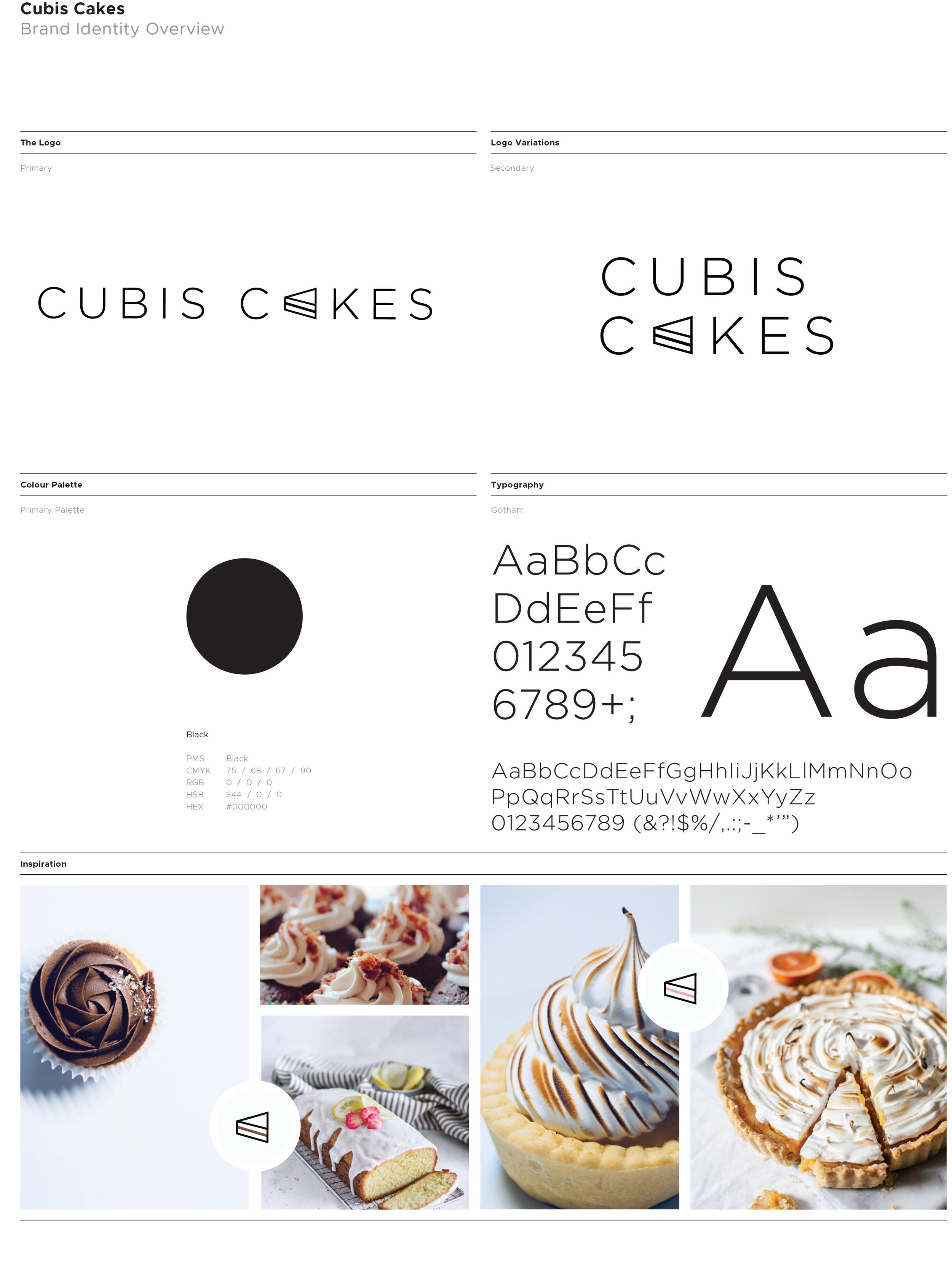 Cubis Cakes
