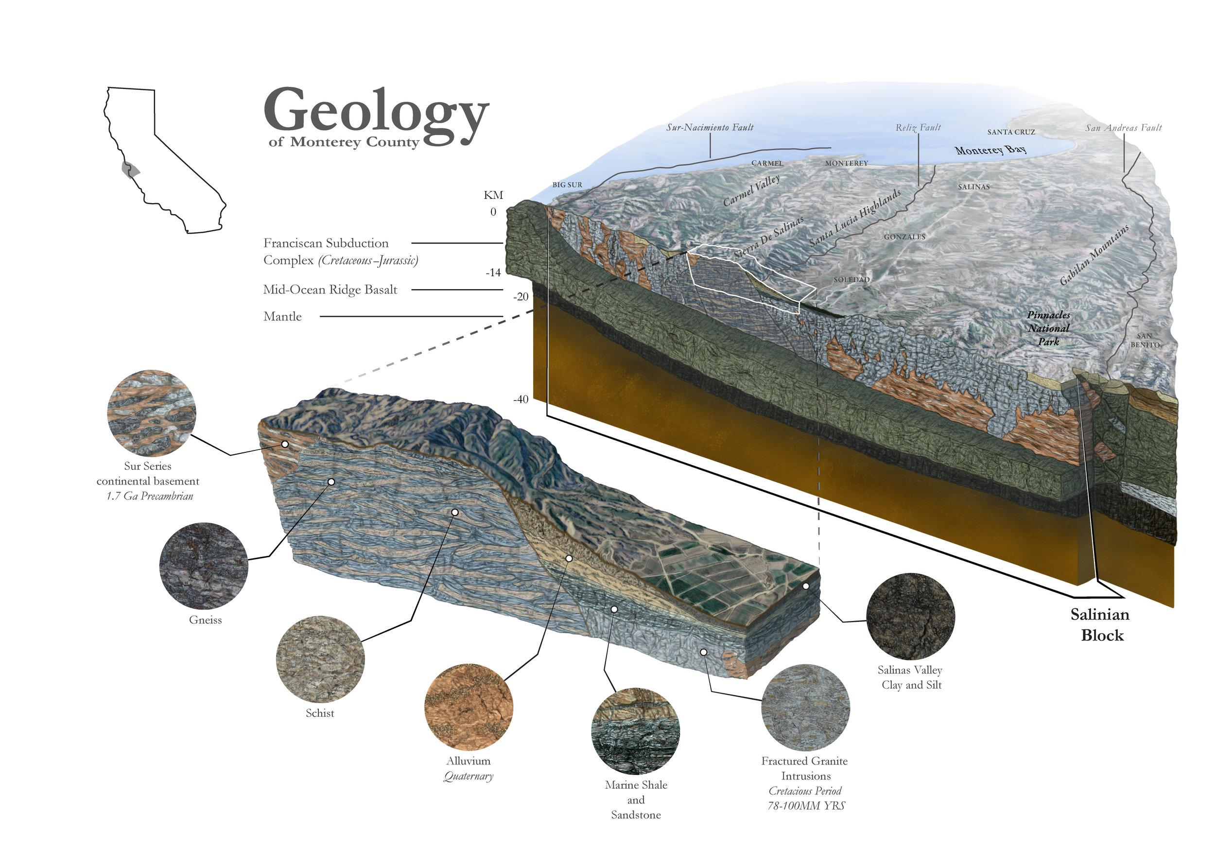 Rozzo Monterey Geology2.jpg