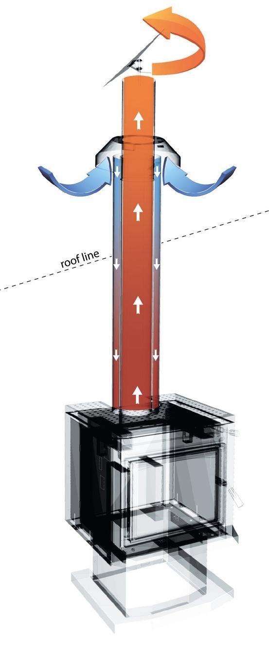 how econair works.jpg