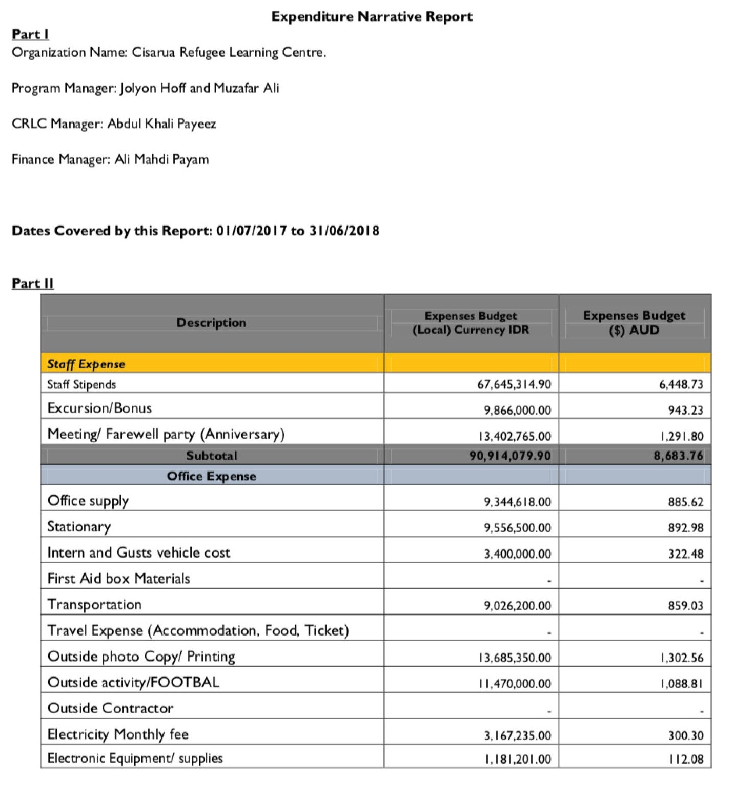 Annual_Report_2018_prefinal_Page_16.jpg