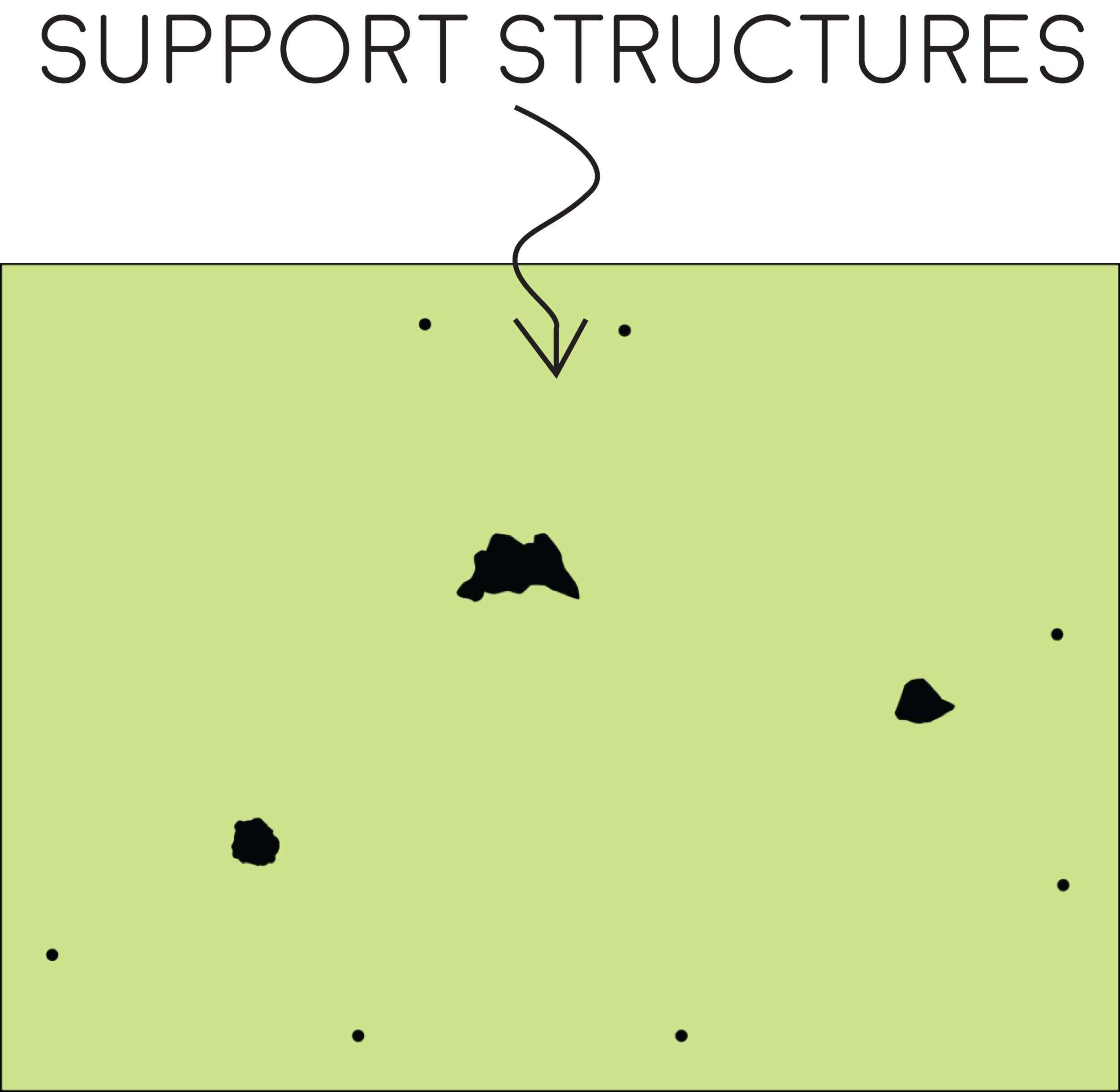 _supportstructures.png