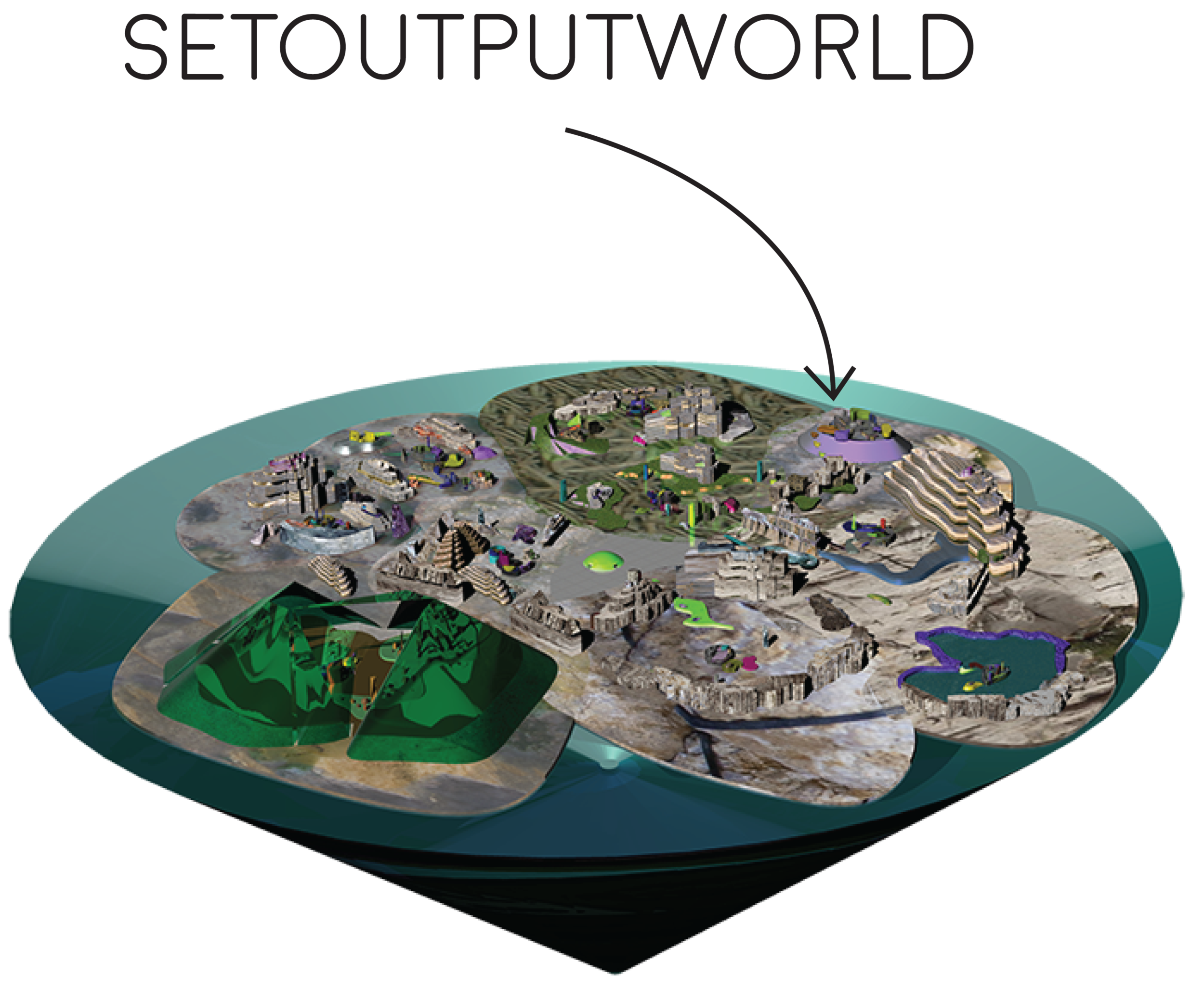 SetOutputWorld (a world of the wrong size)  engages with practices of world-building and myth-making by treating organic objects found at sites of personal pilgrimage as fragments of a geologic body.
