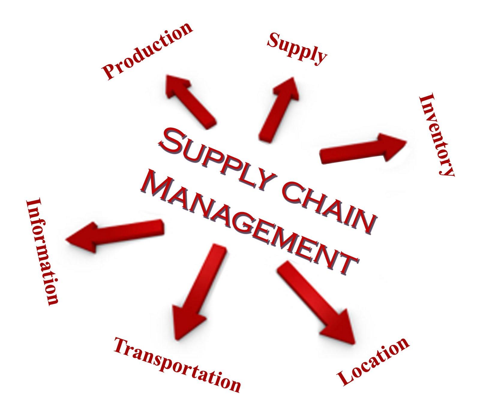 supplychainmanagement.jpg