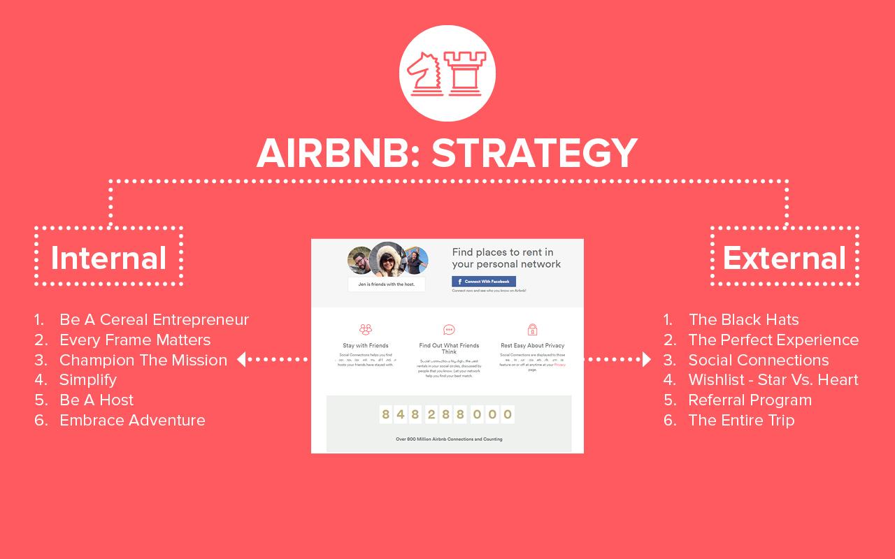 Airbnb Final18.jpg