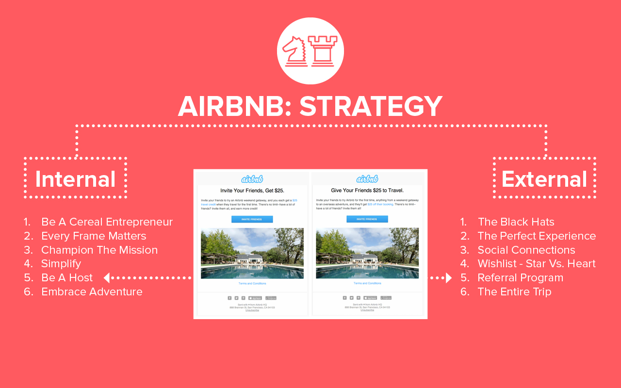 Airbnb Final20.jpg