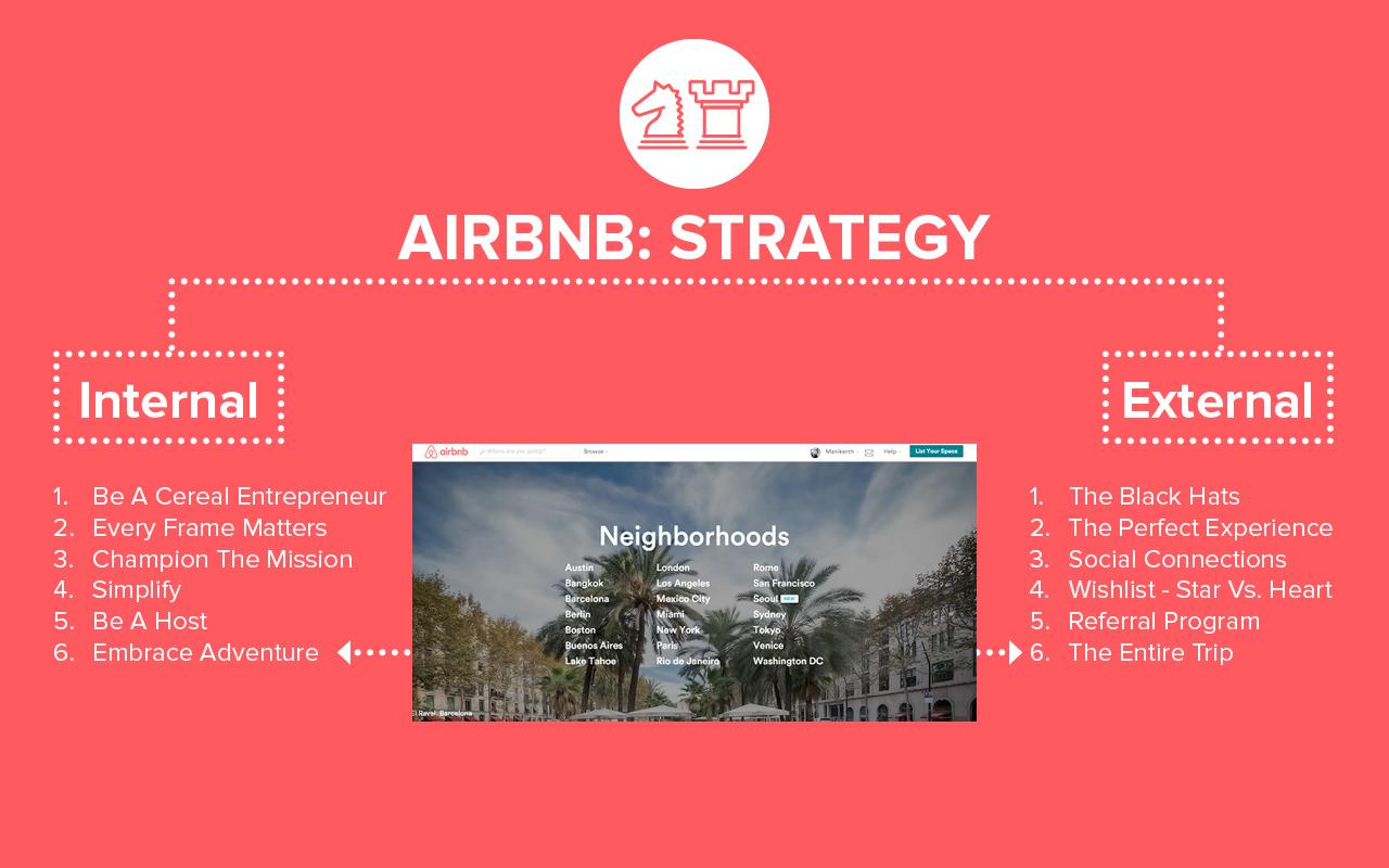 Airbnb Final22.jpg
