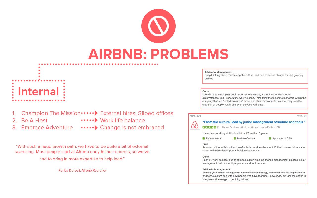 Airbnb Final24.jpg