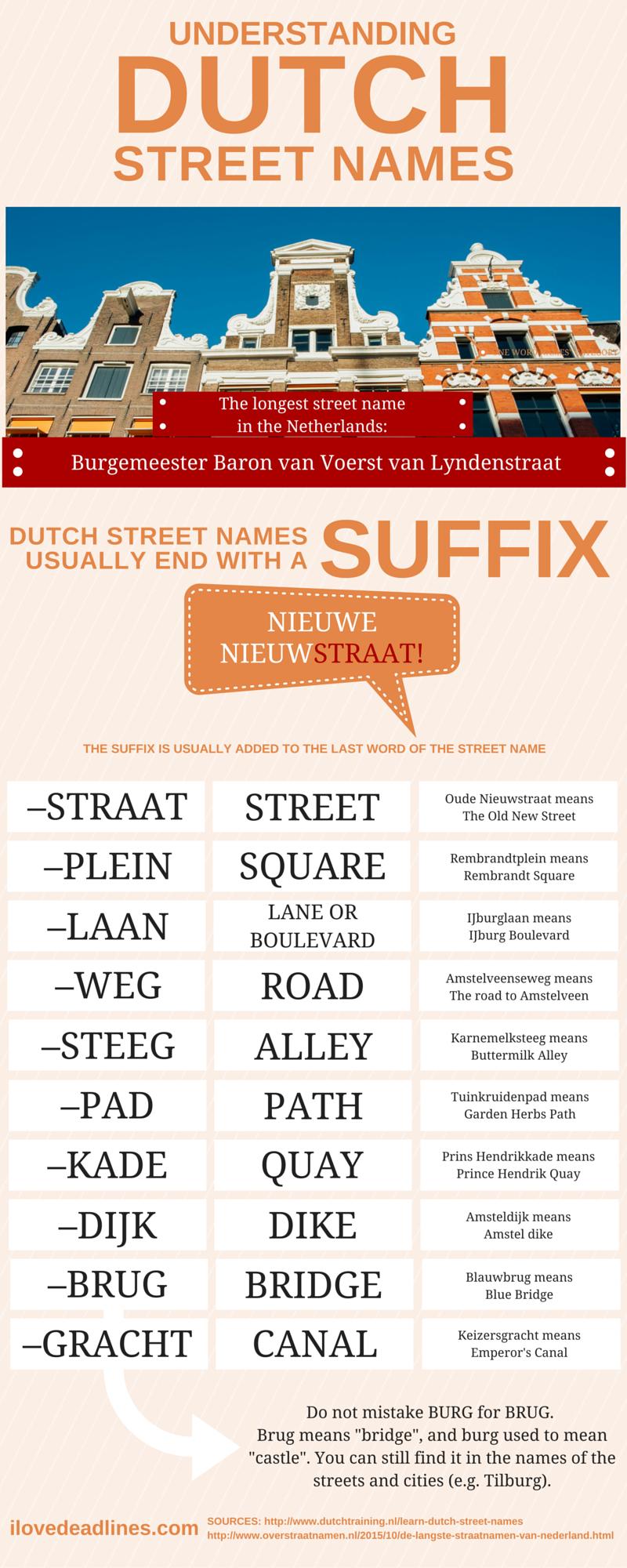 Understanding Dutch street names
