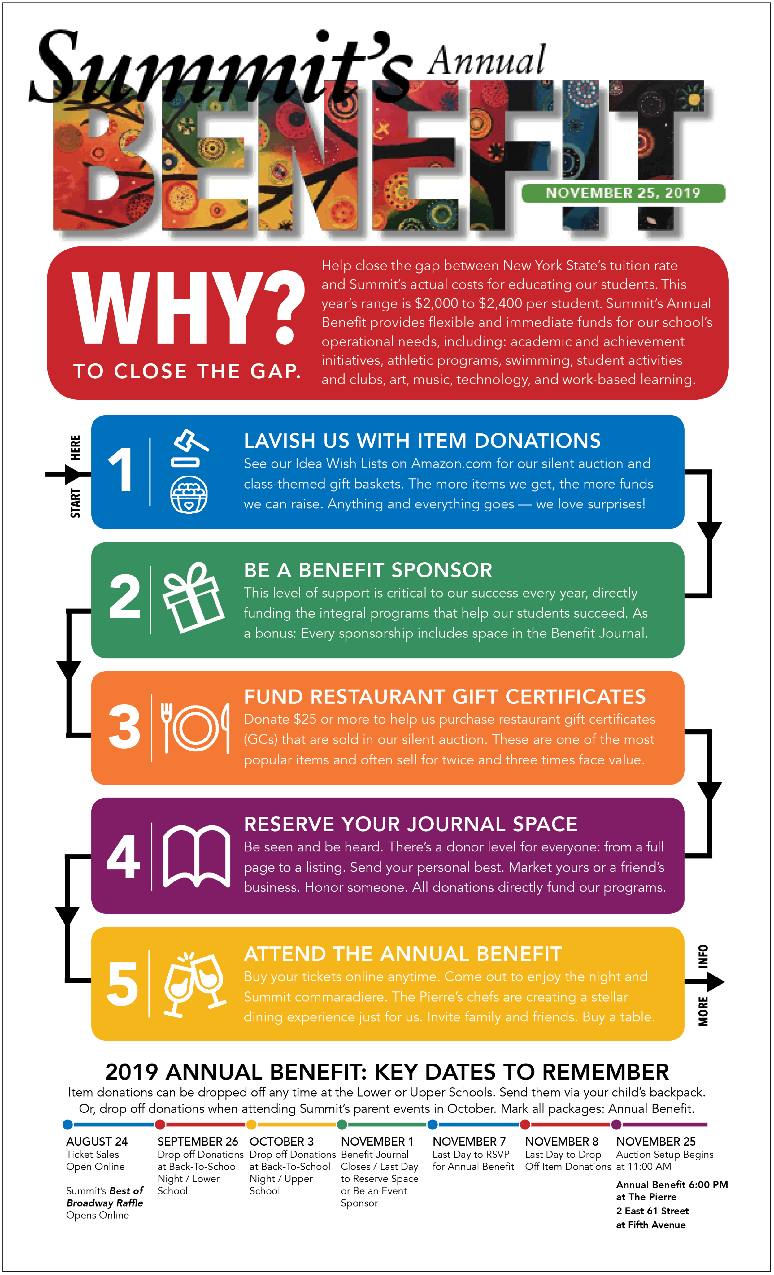 Summit_2019AB_BenefitFlyer11x14_FRONT_FINAL_R_081219.png