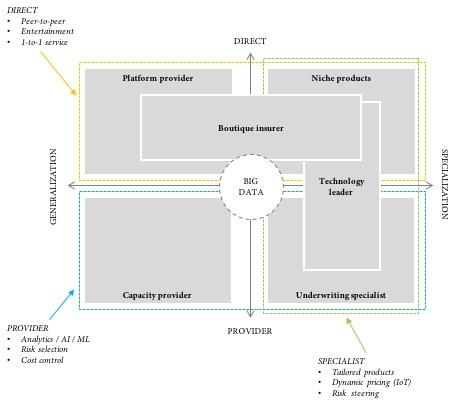 frederik-bisbjerg_strategic-choices.jpg
