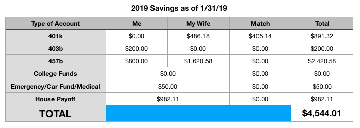 Jan. 2019 Savings.png