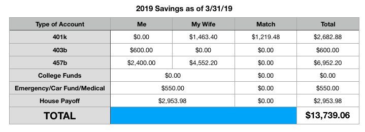Savings All Year.png