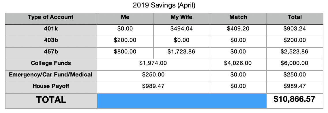 April Savings 2019.png