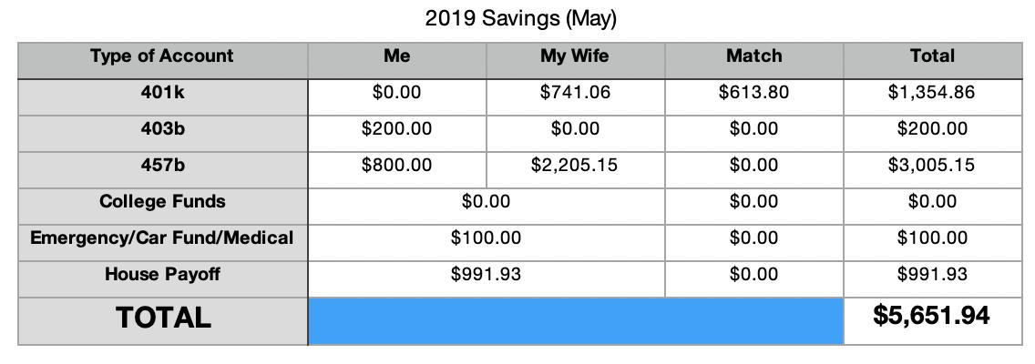 May Savings 2019.png