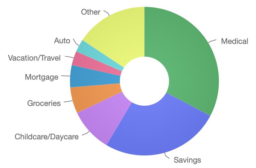 May Savings Rate 2019.png