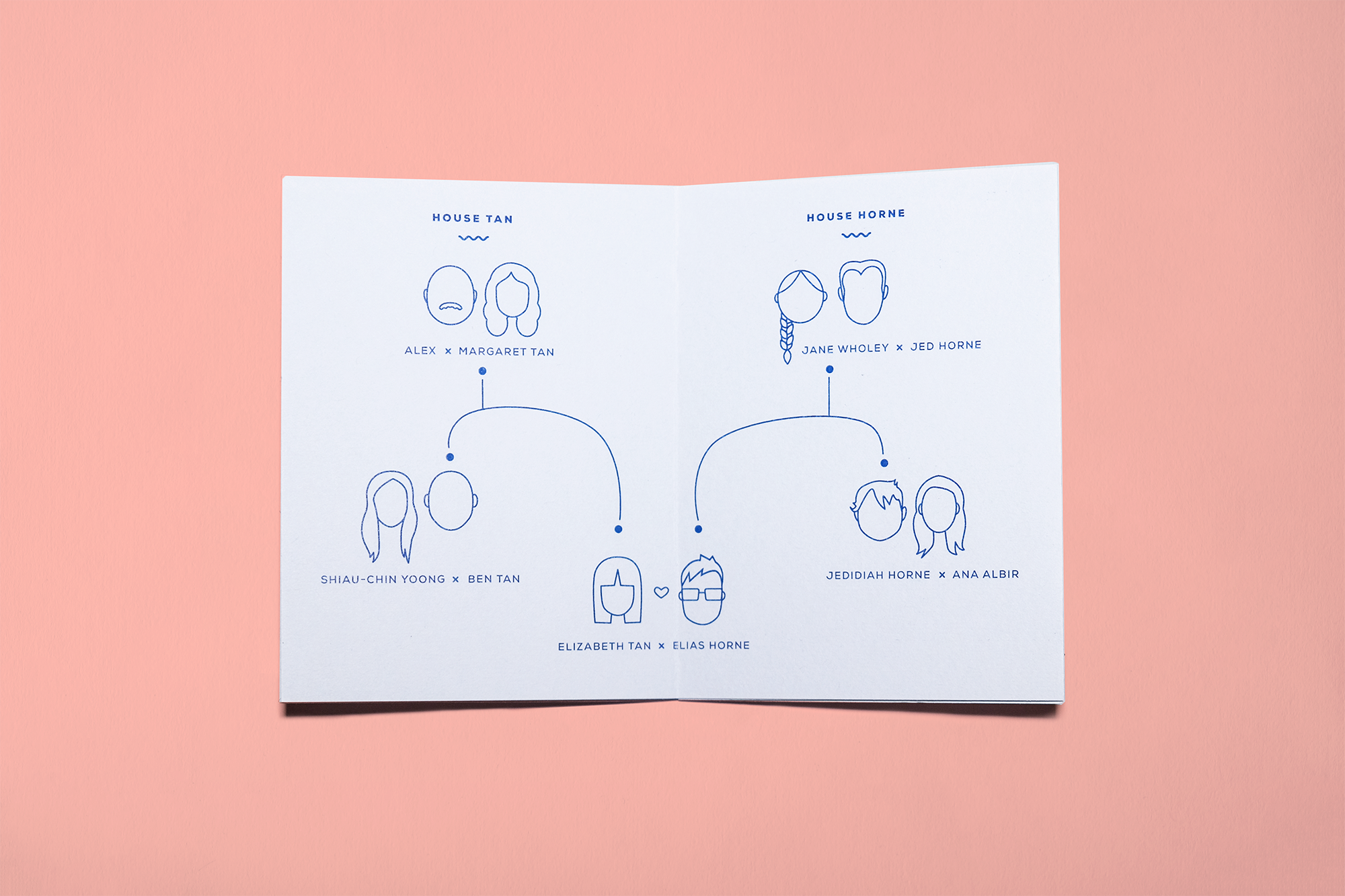 Illustrated family tree.