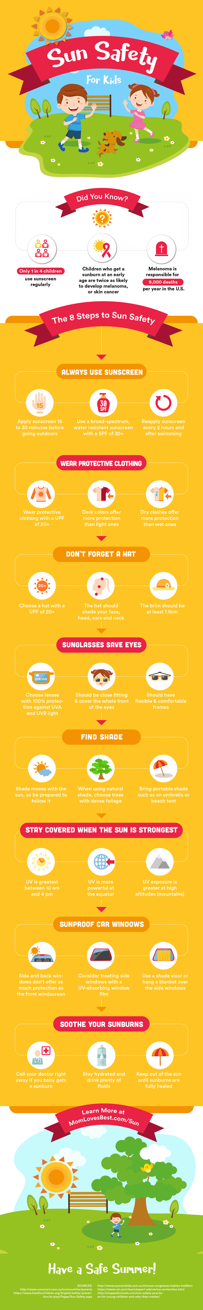Sun Safety For Kids Infographic.png