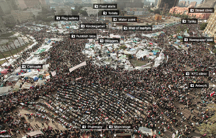 Aerial photo of Tahrir Square with community organized and managed zones identified, including KFC Clinic, Toilets, Flag Sellers, and Campsite. Source: BBC.com.