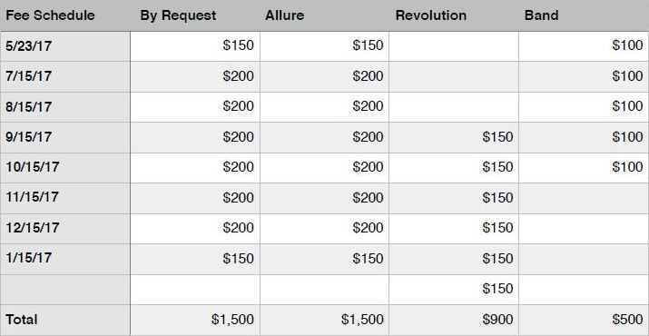 """These fee payments can now be processed electronically via the Loveland Music Boosters website and PayPal.  Click on the link below to go to the Loveland Music Booster site.  When on the LMB page select the proper group (By Request, Allure, Revolution or Band/Crew) and payment amount (Full or Partial).   Loveland Music Boosters payment site   If you wish to pay by check all checks should be made out to """"Loveland Music Boosters"""" and sent through the U.S. Mail. On the memo line of the check, please add the student's name and the name of choir he/she is with (By Request, Allure, Revolution, Band/Crew)  Mail all checks to the following address:  Loveland Show Choirs 6739 Surlyn Court Loveland, OH 45140 These fees cover costuming, travel and other performance expenses. The Loveland Music Boosters provide funds to pay for the choreography, music, and competition entry fees. The remainder of the money needed to fund the show choirs comes from fundraising events and personal fundraising.  Student account information can be obtained in person or via email at lovelandshowchoirs@gmail.com. For confidentiality reasons, no account information will be given via telephone."""