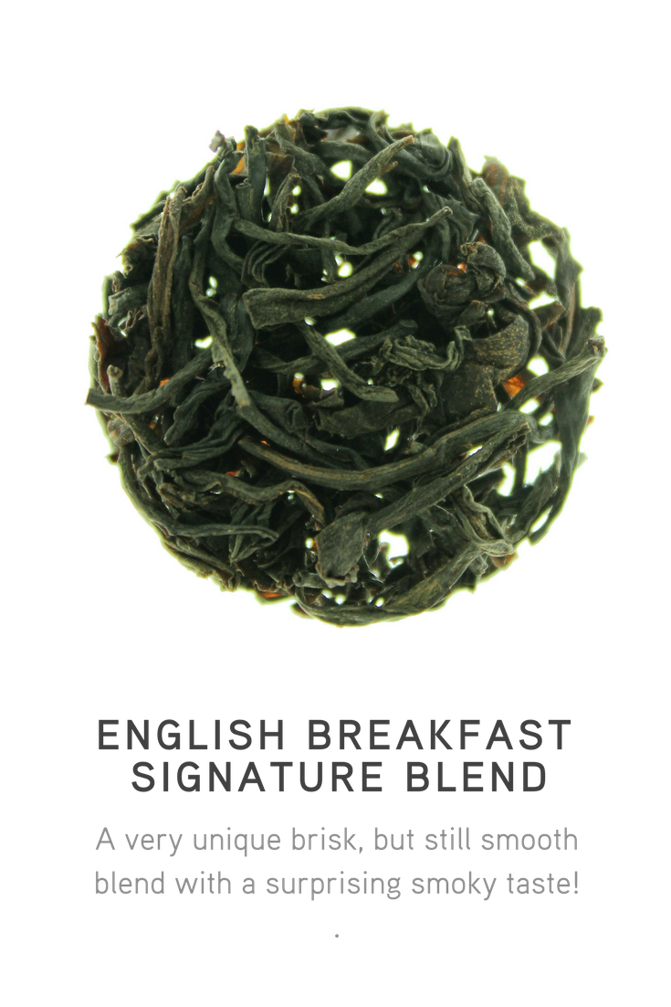 English Breakfast card.png