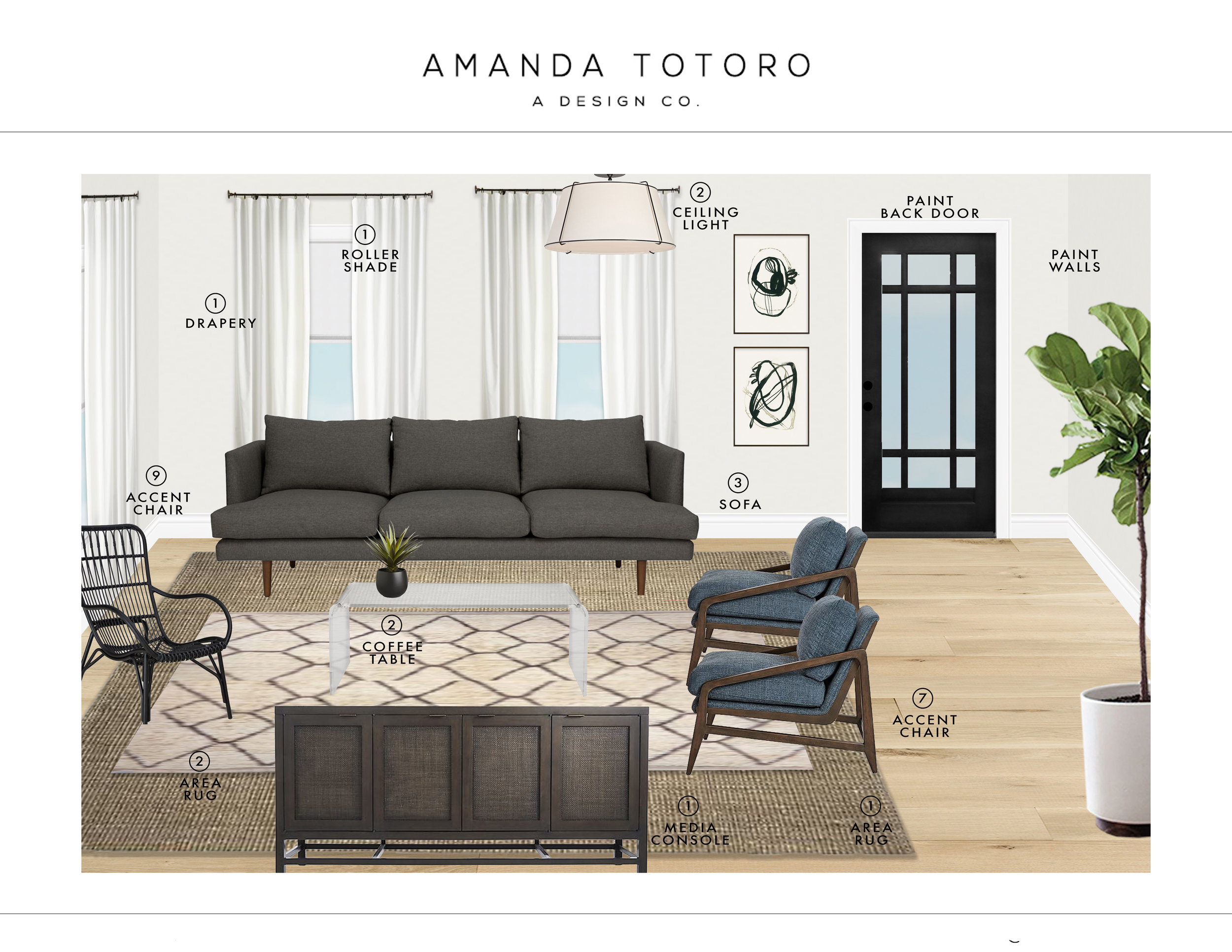 4. design board - The design board will display the selections we have made and illustrates the room as a whole.