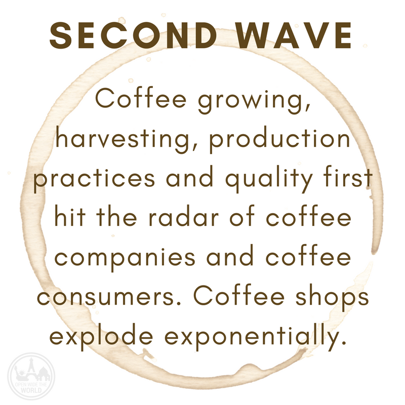 SECOND WAVE  Coffee growing, harvesting, production practices and quality first hit the radar of coffee companies, coffee shops and coffee consumers.
